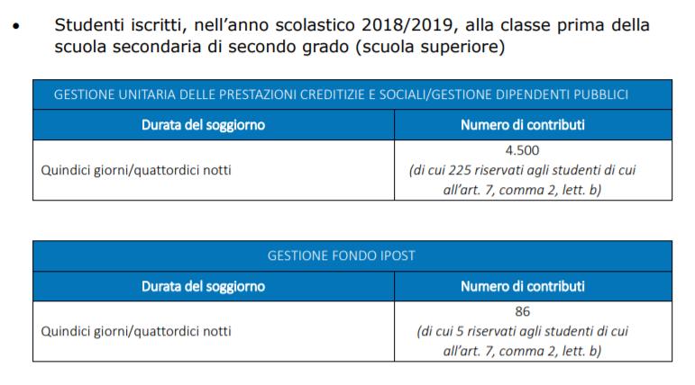 Estate INPSieme 2019: informazioni, scadenze, fasi e guida al bando - Giocamondo Study-contributi-bando-estate-inpsieme-estero-2019-primo-superiore