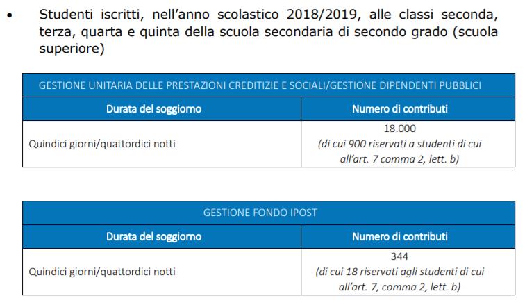 Estate INPSieme 2019: informazioni, scadenze, fasi e guida al bando - Giocamondo Study-contributi-bando-estate-inpsieme-estero-2019-secondo-terzo-quarto-quinto-superiore