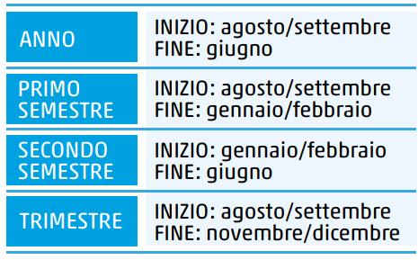 Germania - Anno all'estero conforme ITACA INPS - Giocamondo Study-periodi_partenze_germania