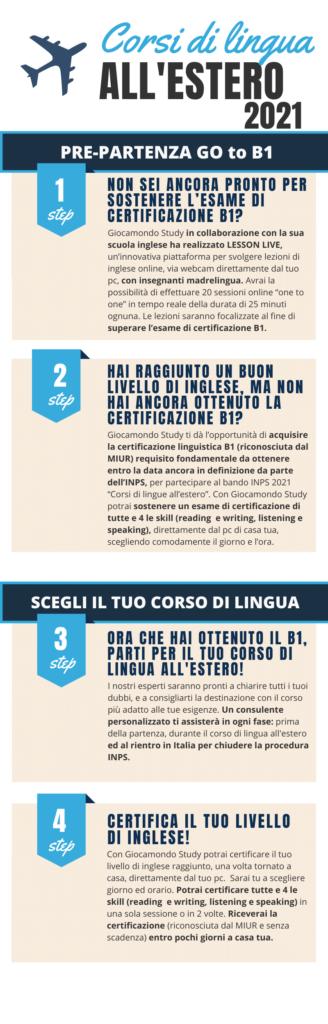 Certifica il tuo inglese con Giocamondo Study - Giocamondo Study-ANNI-DI-ARGENTO-STEP-PAGAMENTI-2020-328x1024
