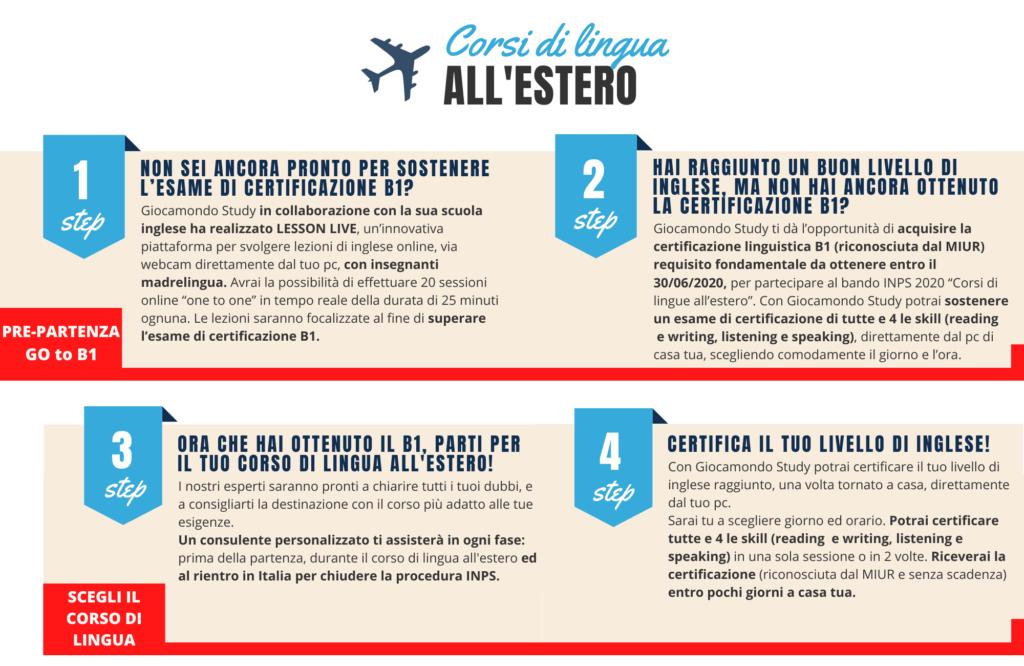 Certifica il tuo inglese con Giocamondo Study - Giocamondo Study-Infografica-Corsi-di-lingua-3-1024x666