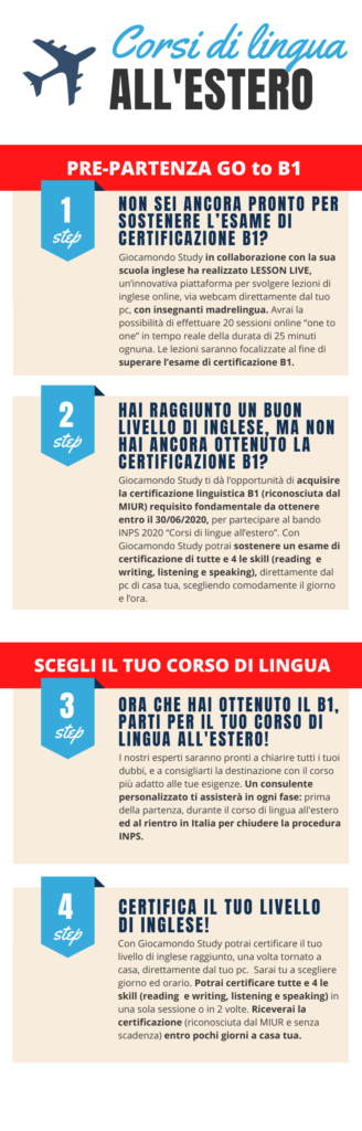 Certifica il tuo inglese con Giocamondo Study - Giocamondo Study-Infografica-Mobile-Corsi-di-Lingua-2-328x1024