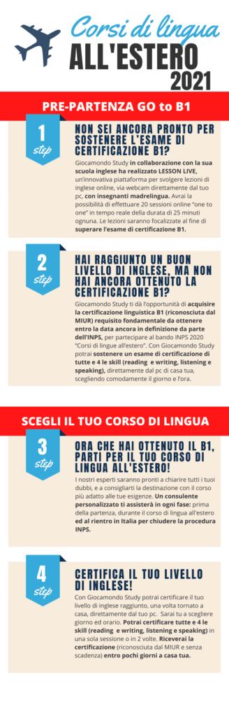 Corsi di lingua all'estero 2021 - Conformi INPS - Giocamondo Study-Infografica-Mobile-Corsi-di-Lingua-328x1024