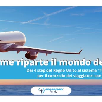 Finalmente le vacanze studio all'estero ripartono! - Giocamondo Study-Grafiche-blog-DEM-14-345x345